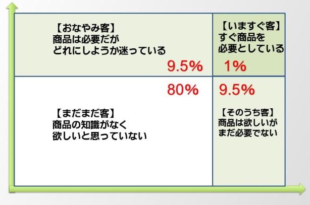 %e3%82%b9%e3%83%a9%e3%82%a4%e3%83%8958